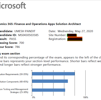 How to pass Exam MB-700: Microsoft Dynamics 365: Finance and Operations Apps Solution Architect
